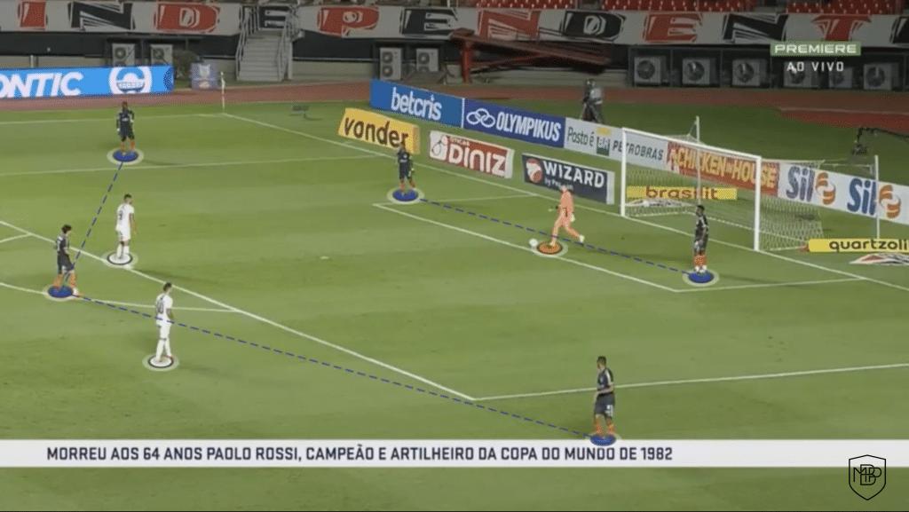 Foto 2 1 Copa Brasil: Grêmio - São Paulo MBP