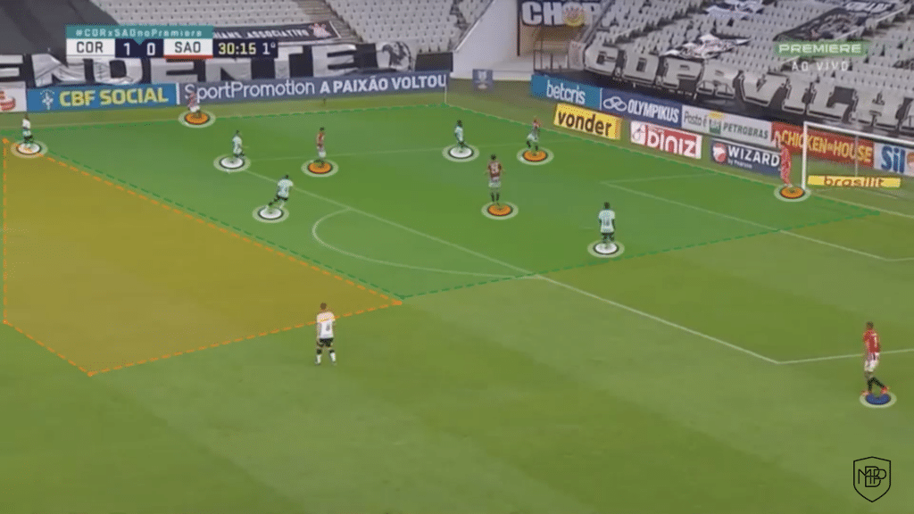 Foto 9 1 Copa Brasil: Grêmio - São Paulo MBP